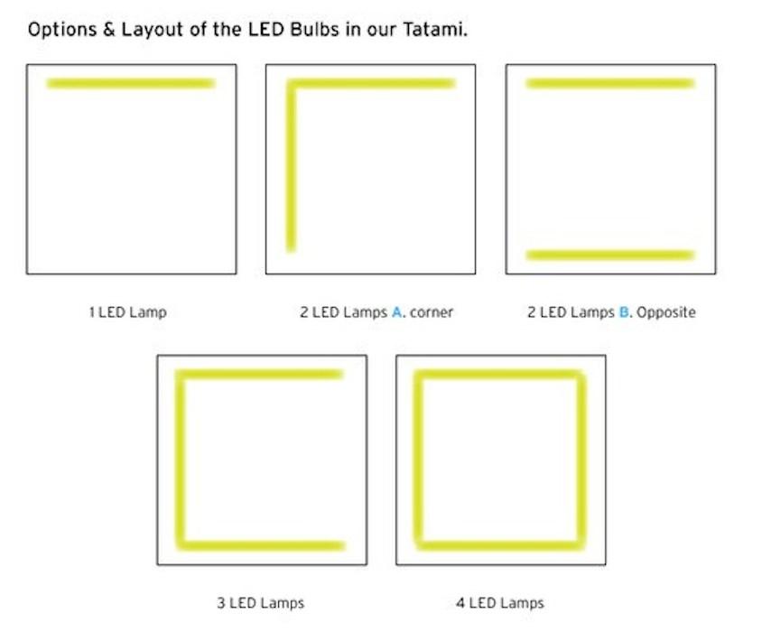 led-light-placement_3_large