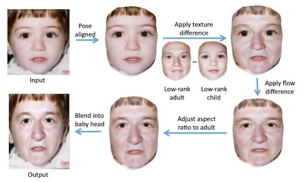 computerized-facial-composite-4