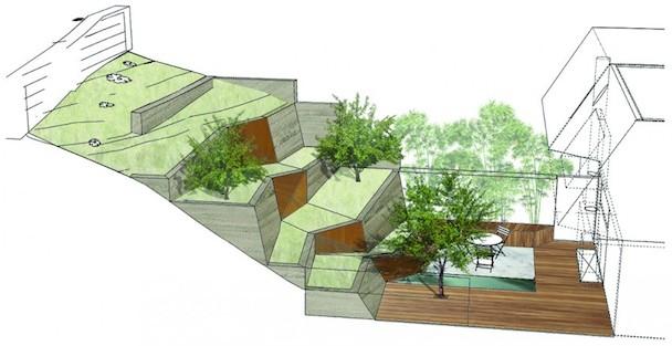 Hilgard-Garden-12-850x437
