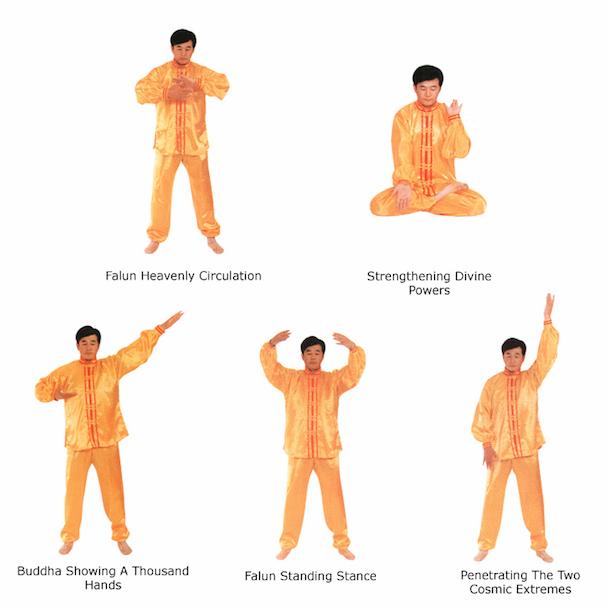 Five_Exercises_of_Falun_Dafa