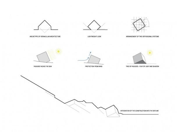 cuboidal_mountain_hut-15
