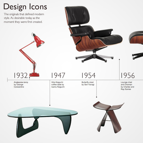Design_Icons_John_Lewis1