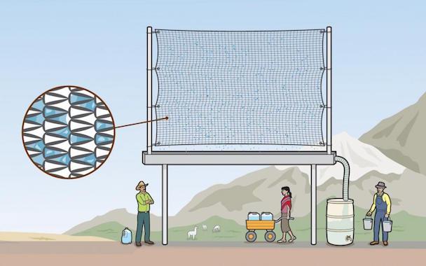 Atmospheric Water Harvesting2