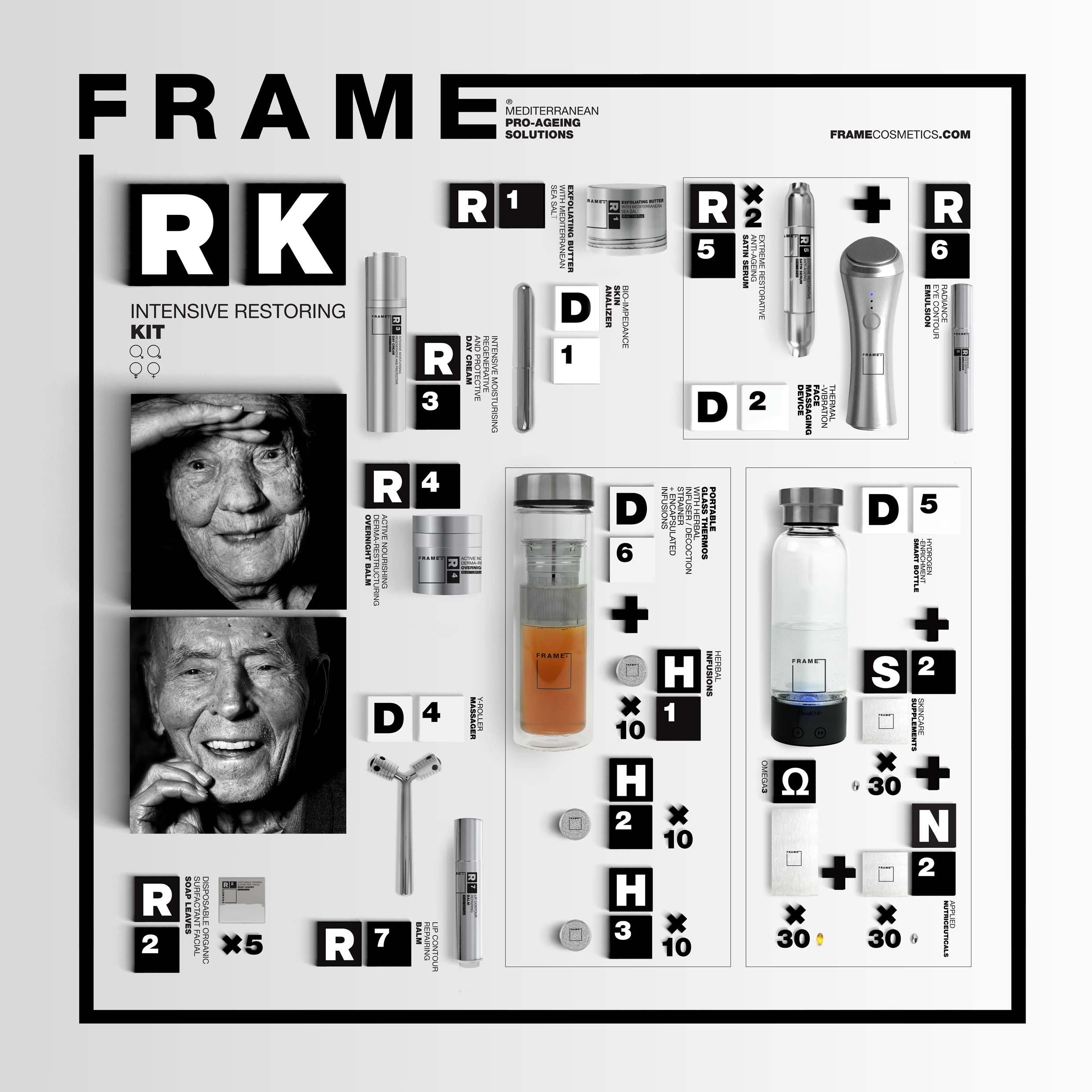 FRAME_RestoringKit_LOW_rgb_web copia